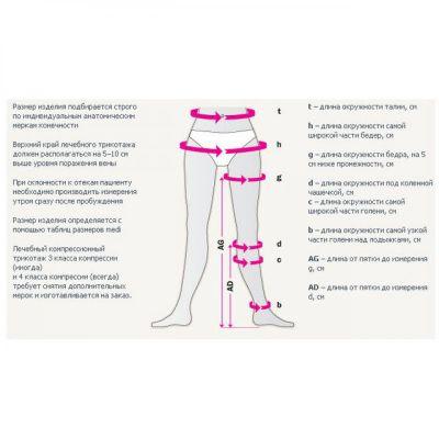 Чулок на левую ногу Mediven Forte 3 класса