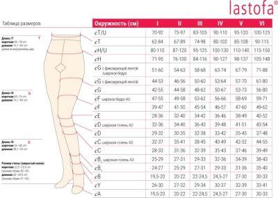 Колготки для беременных компрессионные Ofa Bamberg Lastofa 2 класс