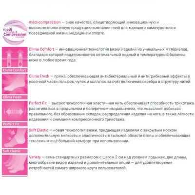 Колготки для вагітних Mediven Plus 1 класу