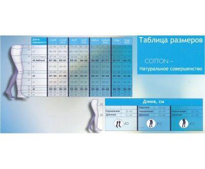 Колготки компресійні Sigvaris Cotton 2 кл. компресії