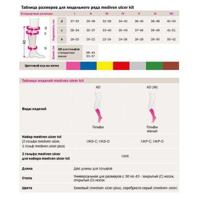 Набор компрессионных гольф Mediven ulcer kit для лечения трофических язв