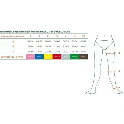 Медицинский чулок на одну ногу Mediven Struva 35